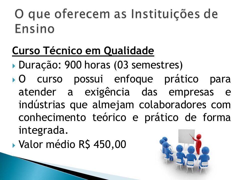Curso Técnico em Qualidade  Duração: 900 horas (03 semestres)  O curso possui enfoque prático para atender a exigência das empresas e indústrias que