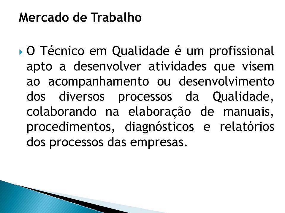 Mercado de Trabalho  O Técnico em Qualidade é um profissional apto a desenvolver atividades que visem ao acompanhamento ou desenvolvimento dos divers