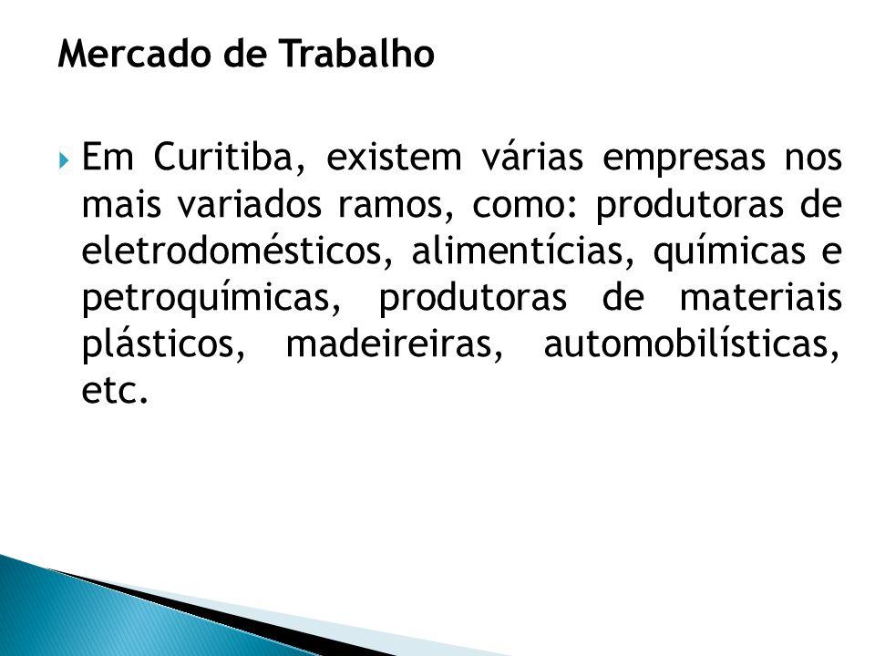 Mercado de Trabalho  Em Curitiba, existem várias empresas nos mais variados ramos, como: produtoras de eletrodomésticos, alimentícias, químicas e pet