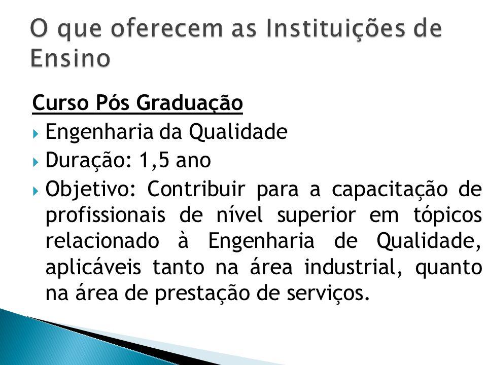 Curso Pós Graduação  Engenharia da Qualidade  Duração: 1,5 ano  Objetivo: Contribuir para a capacitação de profissionais de nível superior em tópic