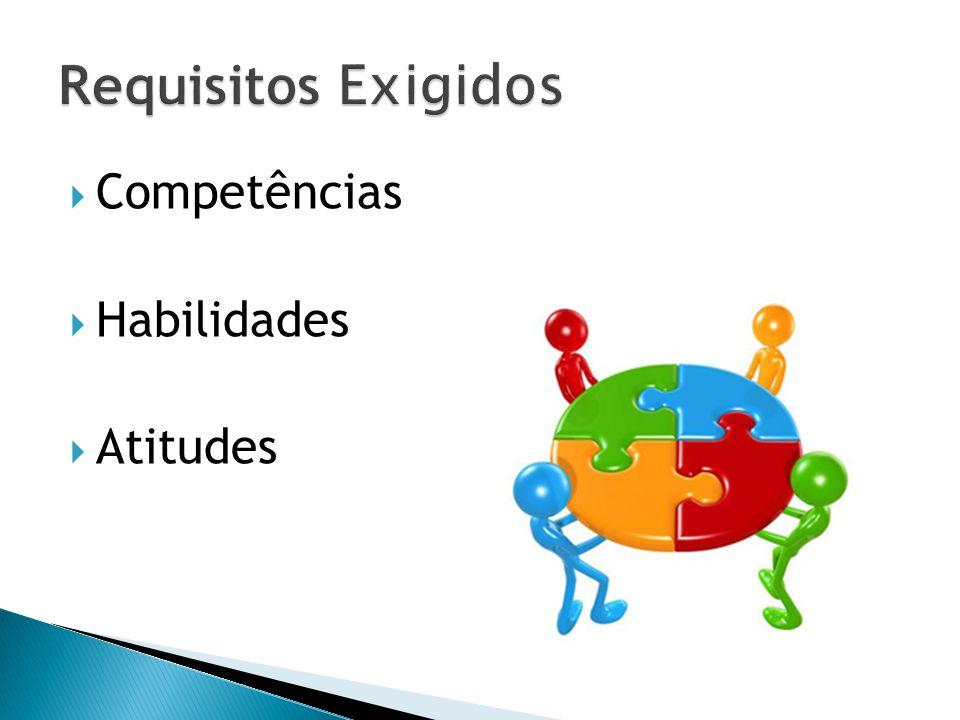  Competências  Habilidades  Atitudes