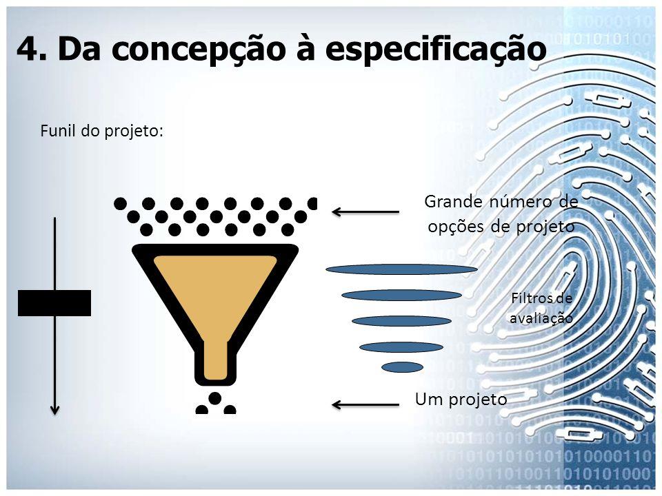 4. Da concepção à especificação Funil do projeto: Grande número de opções de projeto Um projeto TEMPO Filtros de avaliação