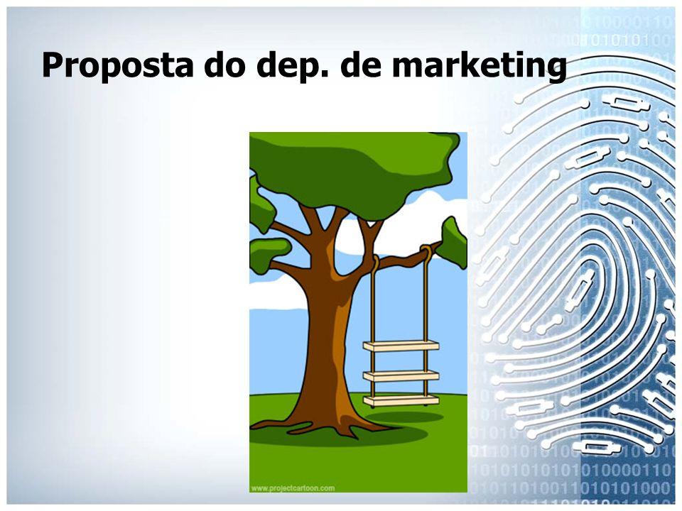 Proposta do dep. de marketing