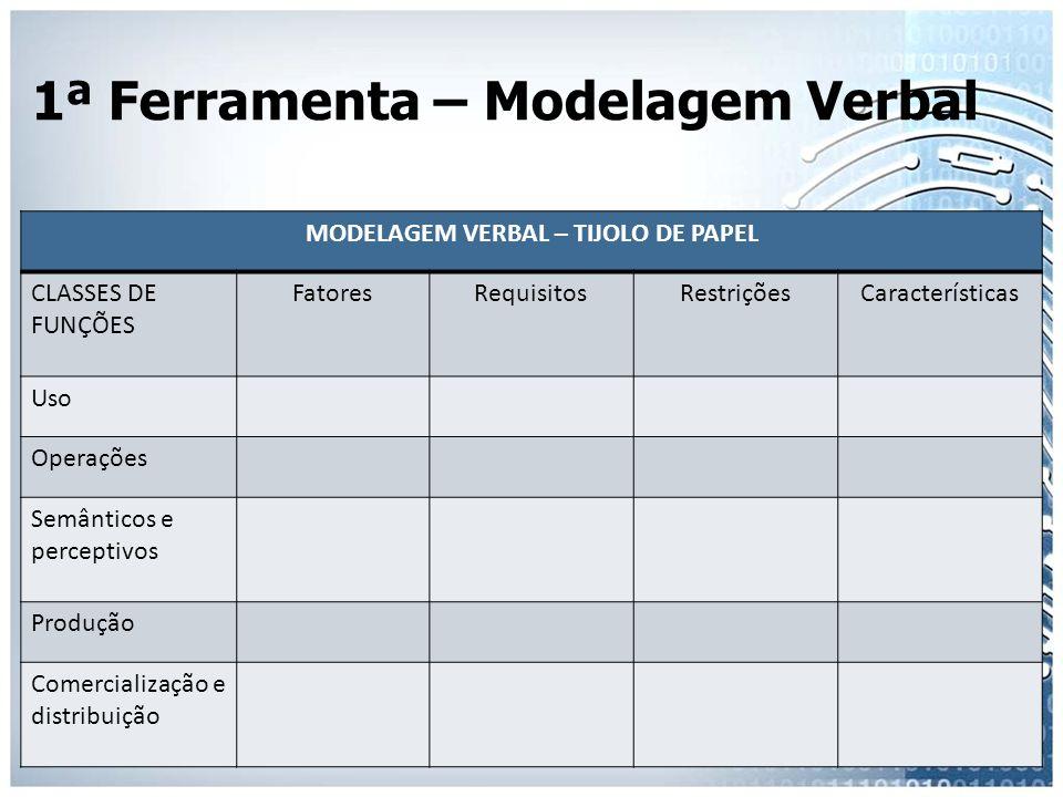 1ª Ferramenta – Modelagem Verbal MODELAGEM VERBAL – TIJOLO DE PAPEL CLASSES DE FUNÇÕES FatoresRequisitosRestriçõesCaracterísticas Uso Operações Semânt