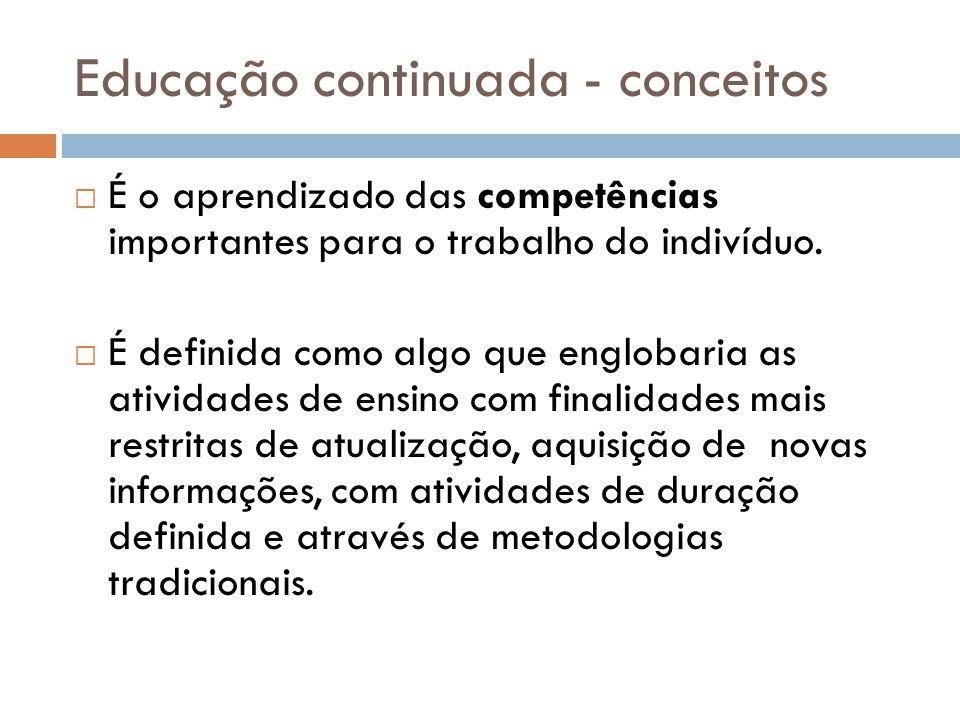 Educação continuada - conceitos  É o aprendizado das competências importantes para o trabalho do indivíduo.