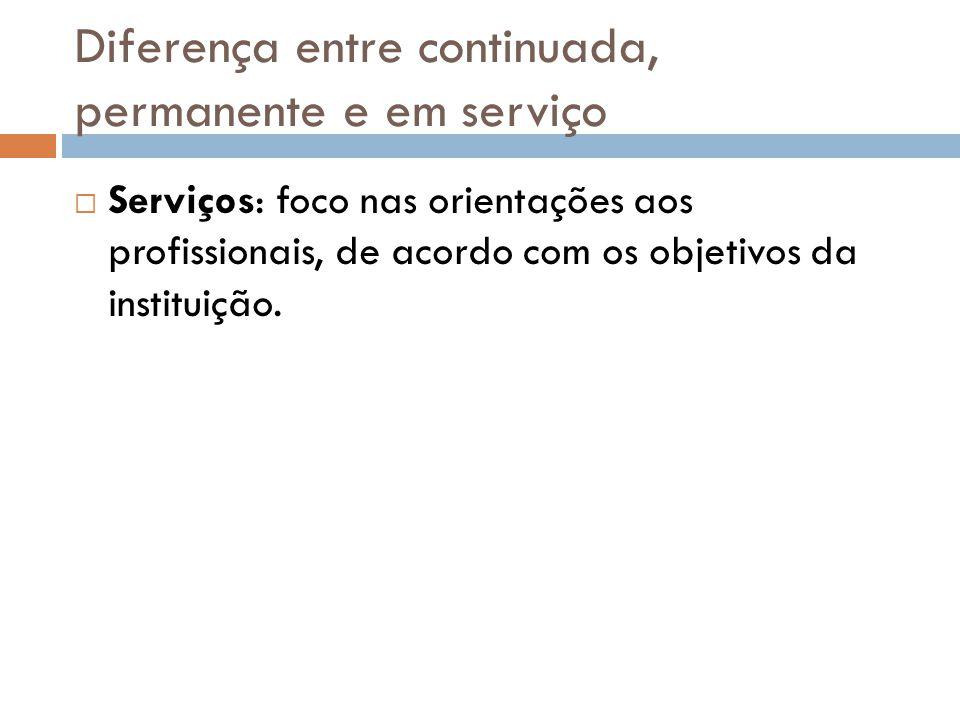 Diferença entre continuada, permanente e em serviço  Serviços: foco nas orientações aos profissionais, de acordo com os objetivos da instituição.