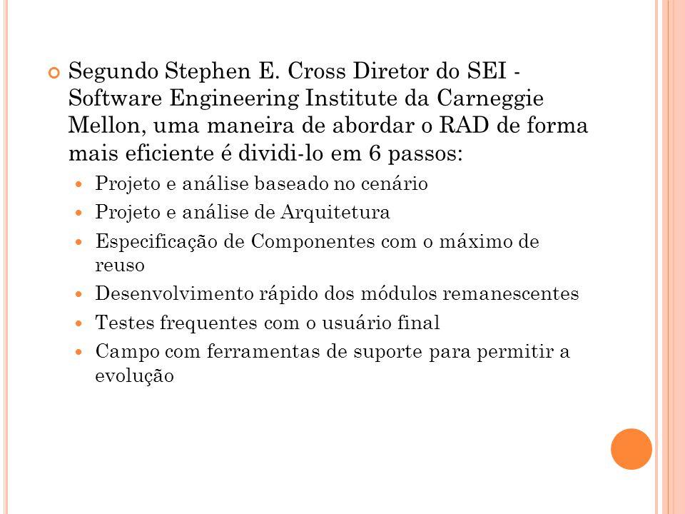 Segundo Stephen E. Cross Diretor do SEI - Software Engineering Institute da Carneggie Mellon, uma maneira de abordar o RAD de forma mais eficiente é d
