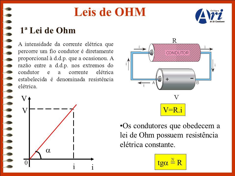 Leis de OHM 1ª Lei de Ohm •Os condutores que obedecem a lei de Ohm possuem resistência elétrica constante. A intensidade da corrente elétrica que perc