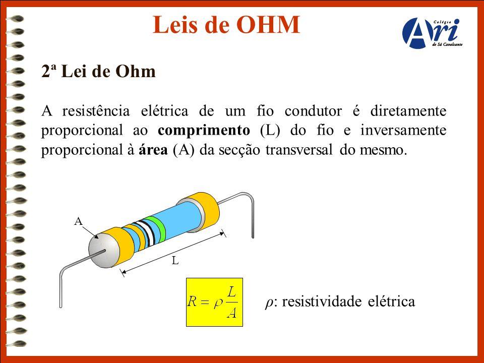 Leis de OHM A L A resistência elétrica de um fio condutor é diretamente proporcional ao comprimento (L) do fio e inversamente proporcional à área (A)