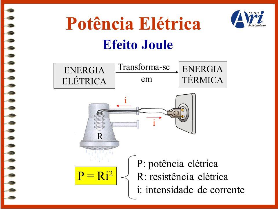 Potência Elétrica Efeito Joule ENERGIA ELÉTRICA ENERGIA TÉRMICA Transforma-se em P = Ri 2 P: potência elétrica R: resistência elétrica i: intensidade