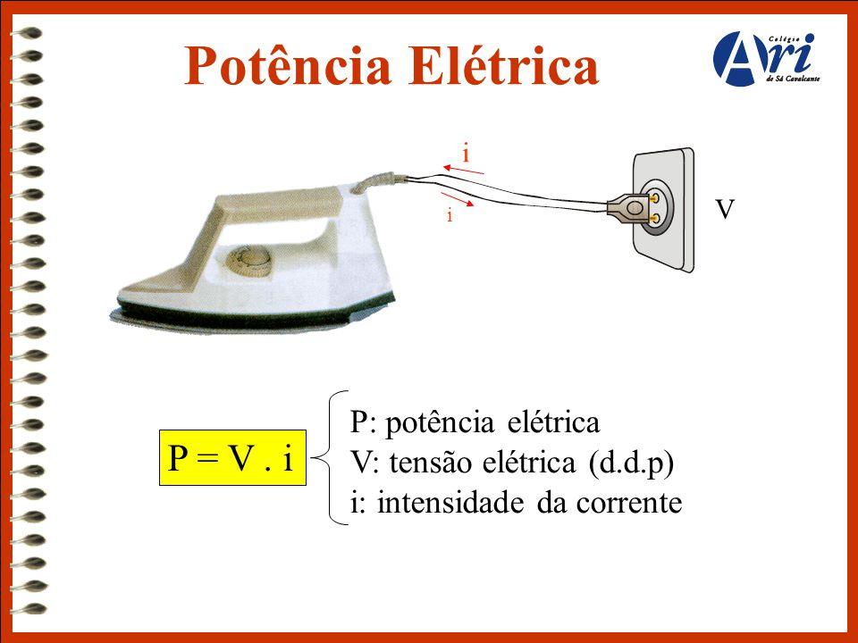 P = V. i P: potência elétrica V: tensão elétrica (d.d.p) i: intensidade da corrente i i Potência Elétrica V