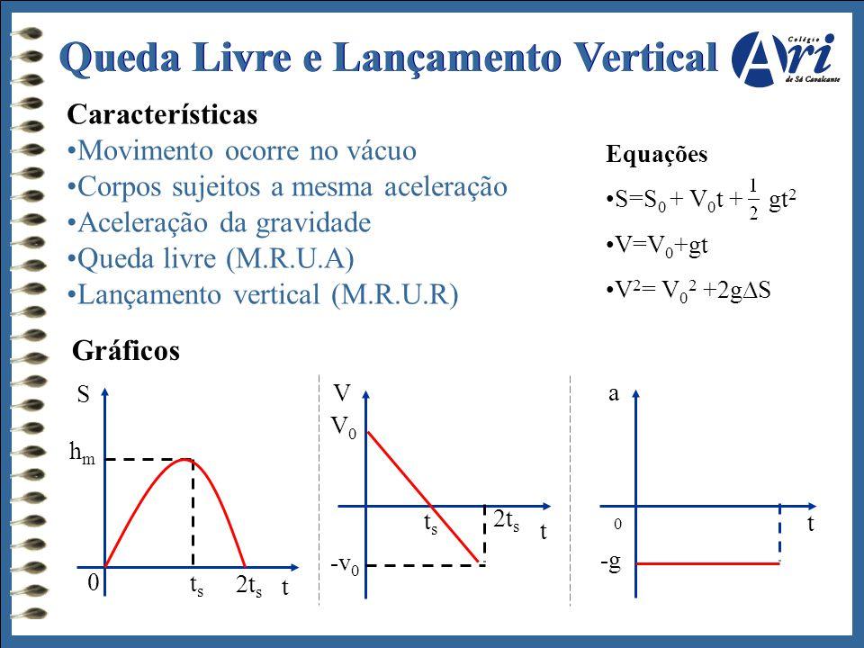 Queda Livre e Lançamento Vertical Características •Movimento ocorre no vácuo •Corpos sujeitos a mesma aceleração •Aceleração da gravidade •Queda livre