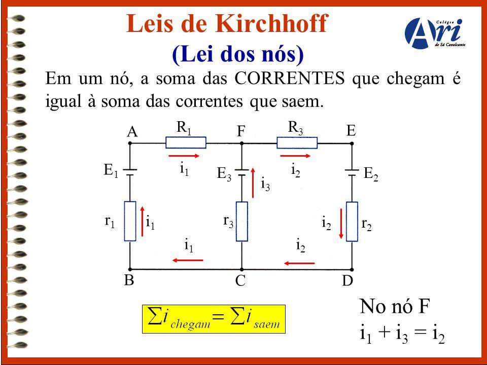 Leis de Kirchhoff (Lei dos nós) Em um nó, a soma das CORRENTES que chegam é igual à soma das correntes que saem. i1i1 i2i2 R1R1 R3R3 A E E1E1 E2E2 E3E
