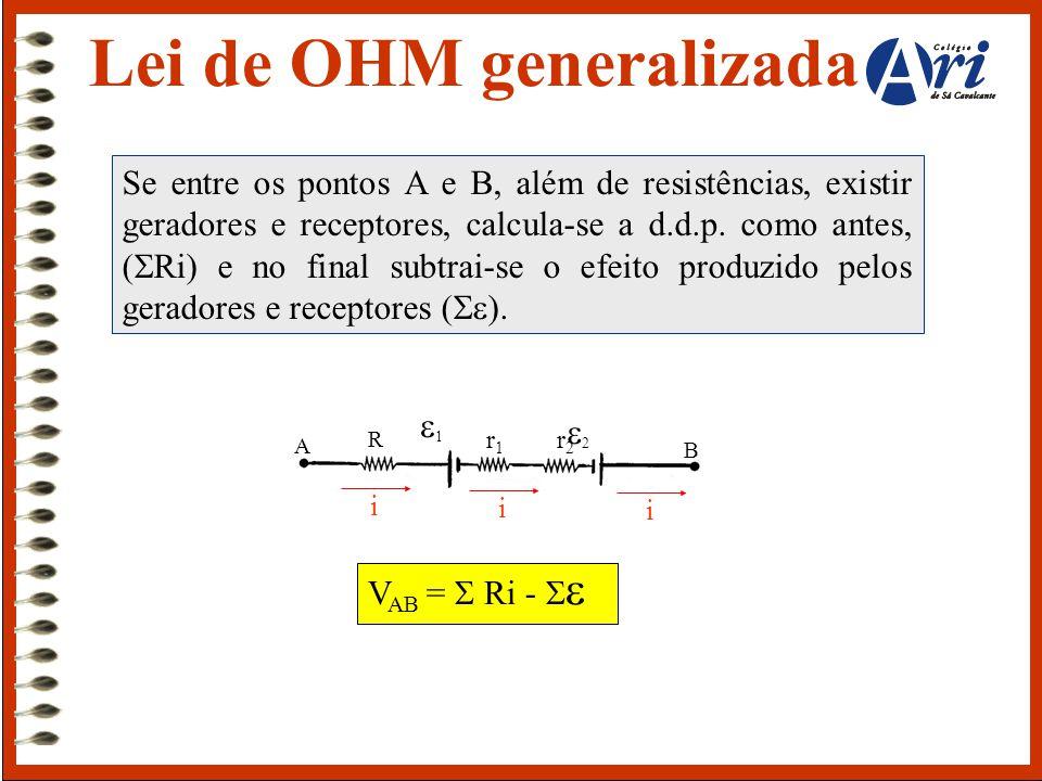 Lei de OHM generalizada V AB =  Ri -   Se entre os pontos A e B, além de resistências, existir geradores e receptores, calcula-se a d.d.p. como ant