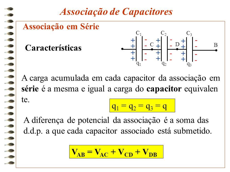 Associação em Série Associação de Capacitores A carga acumulada em cada capacitor da associação em série é a mesma e igual a carga do capacitor equiva