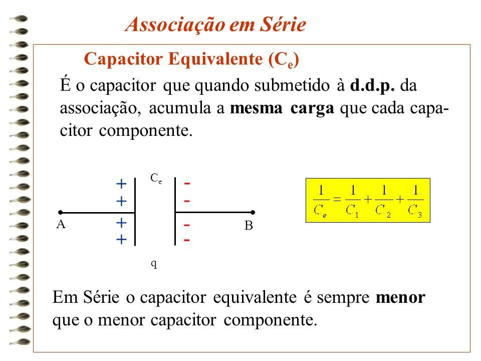 Capacitor Equivalente (C e ) Associação em Série É o capacitor que quando submetido à d.d.p. da associação, acumula a mesma carga que cada capa- citor
