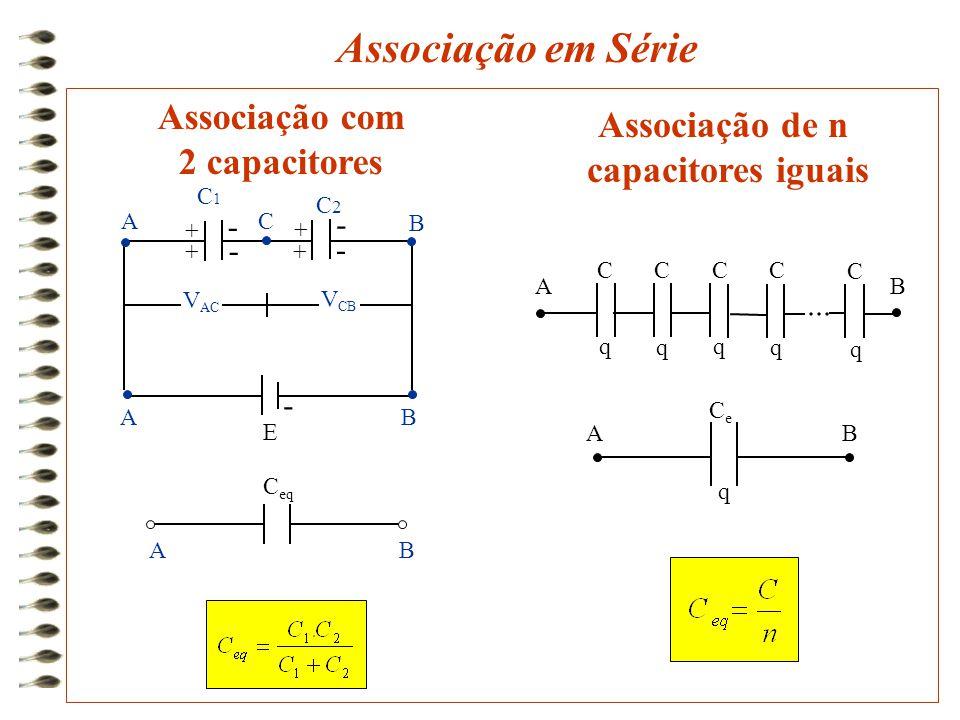 Associação de n capacitores iguais Associação com 2 capacitores Associação em Série A C B AB + + - - + + - - - E V AC V CB C eq AB A CeCe AB... B CCCC