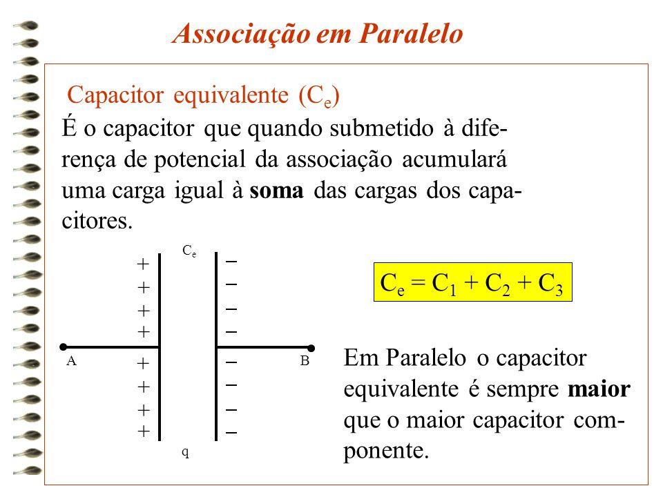 Capacitor equivalente (C e ) É o capacitor que quando submetido à dife- rença de potencial da associação acumulará uma carga igual à soma das cargas d