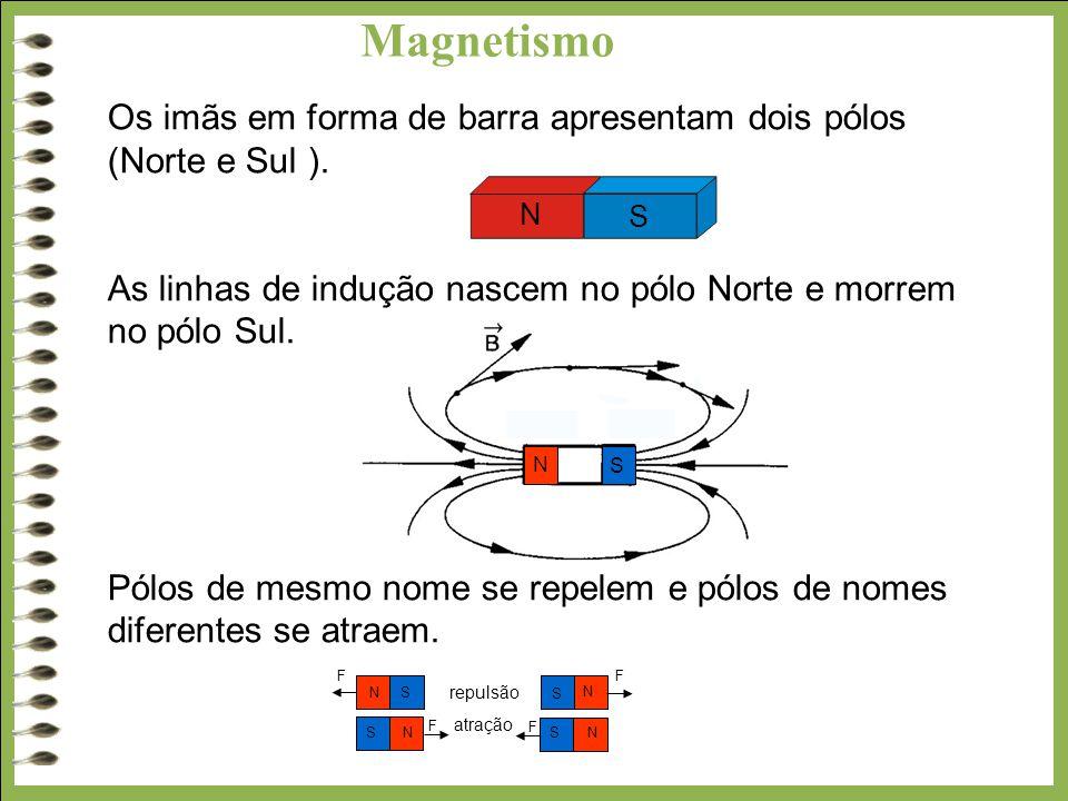 Magnetismo Os imãs em forma de barra apresentam dois pólos (Norte e Sul ). As linhas de indução nascem no pólo Norte e morrem no pólo Sul. Pólos de me
