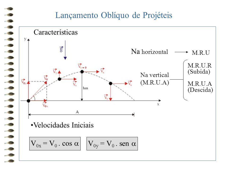 Na horizontal M.R.U Na vertical (M.R.U.A) M.R.U.R (Subida) M.R.U.A (Descida) •Velocidades Iniciais V 0x = V 0. cos  V 0y = V 0. sen  Lançamento Oblí