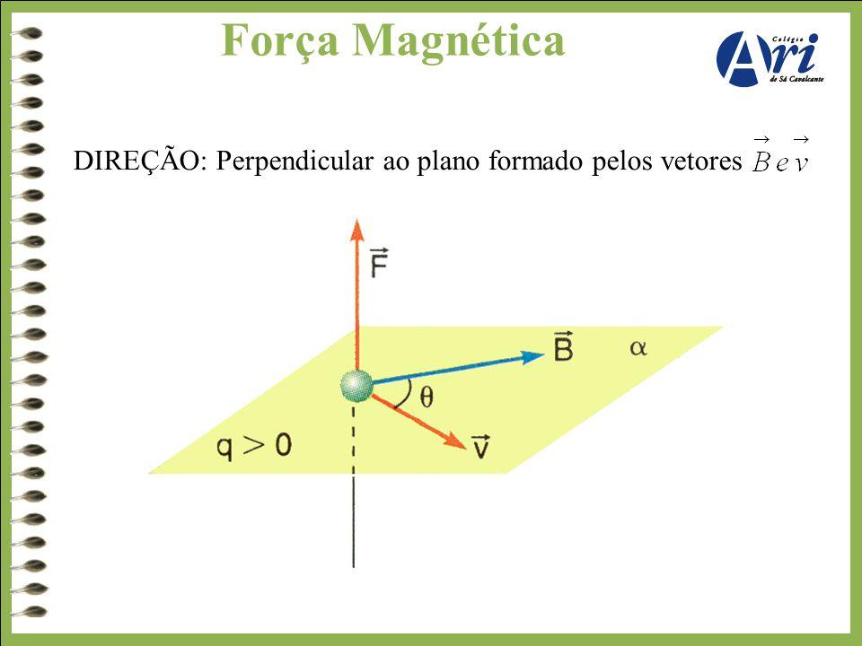 Força Magnética DIREÇÃO: Perpendicular ao plano formado pelos vetores