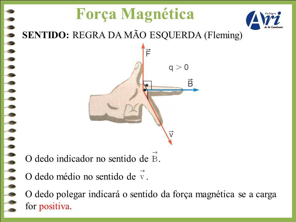 Força Magnética SENTIDO: REGRA DA MÃO ESQUERDA (Fleming) O dedo indicador no sentido de. O dedo médio no sentido de. O dedo polegar indicará o sentido