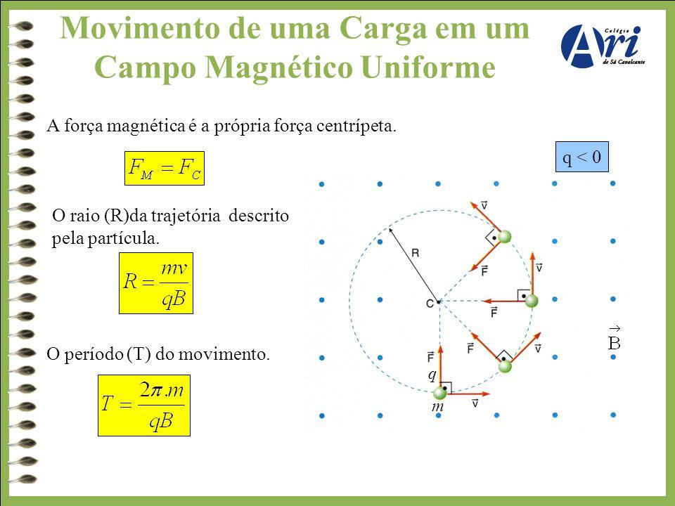 Movimento de uma Carga em um Campo Magnético Uniforme A força magnética é a própria força centrípeta. O raio (R)da trajetória descrito pela partícula.