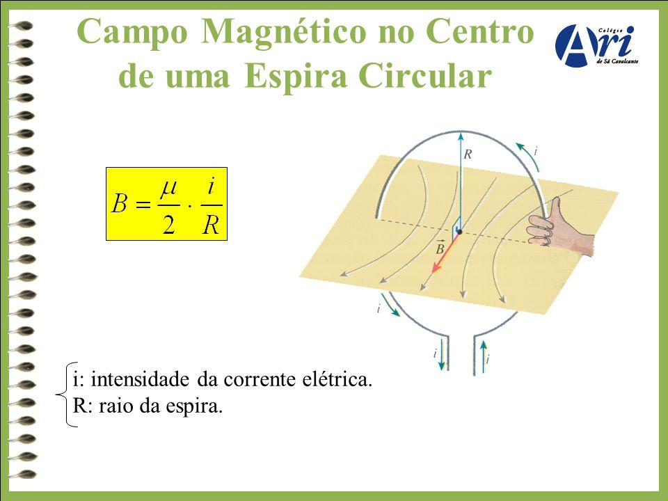 Campo Magnético no Centro de uma Espira Circular i: intensidade da corrente elétrica. R: raio da espira..