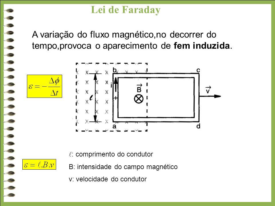 Lei de Faraday A variação do fluxo magnético,no decorrer do tempo,provoca o aparecimento de fem induzida.  : comprimento do condutor B: intensidade d