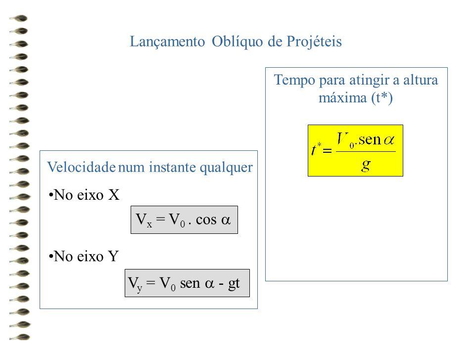 Velocidade num instante qualquer Tempo para atingir a altura máxima (t*) •No eixo X V x = V 0. cos  V y = V 0 sen  - gt •No eixo Y Lançamento Oblíqu