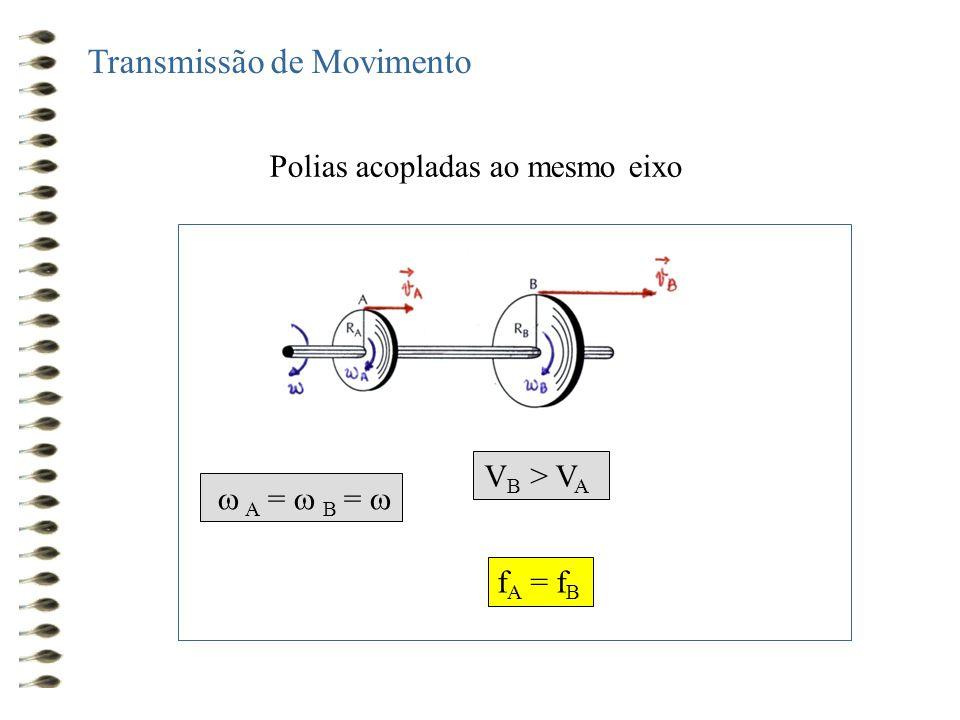 Transmissão de Movimento  A =  B =  V B > V A Polias acopladas ao mesmo eixo f A = f B