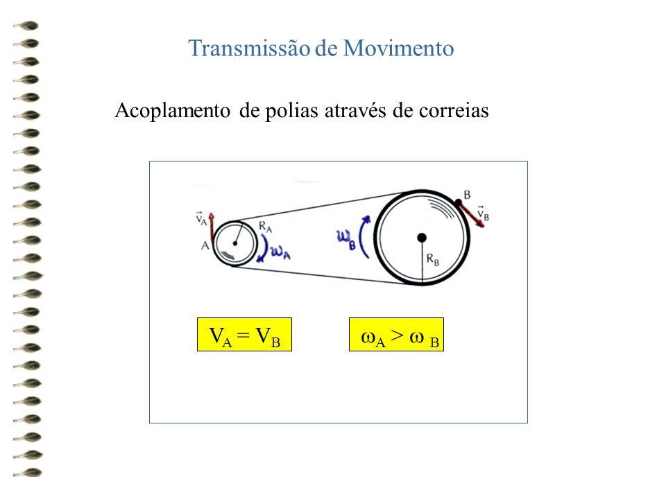 Transmissão de Movimento V A = V B  A >  B Acoplamento de polias através de correias