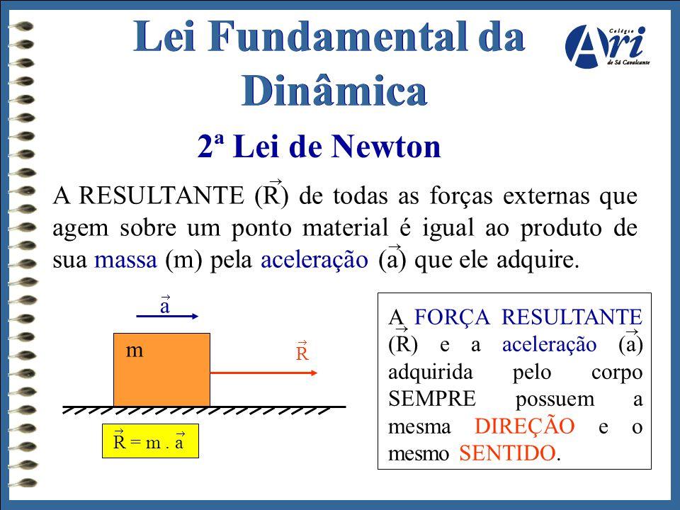 Lei Fundamental da Dinâmica 2ª Lei de Newton A FORÇA RESULTANTE (R) e a aceleração (a) adquirida pelo corpo SEMPRE possuem a mesma DIREÇÃO e o mesmo S