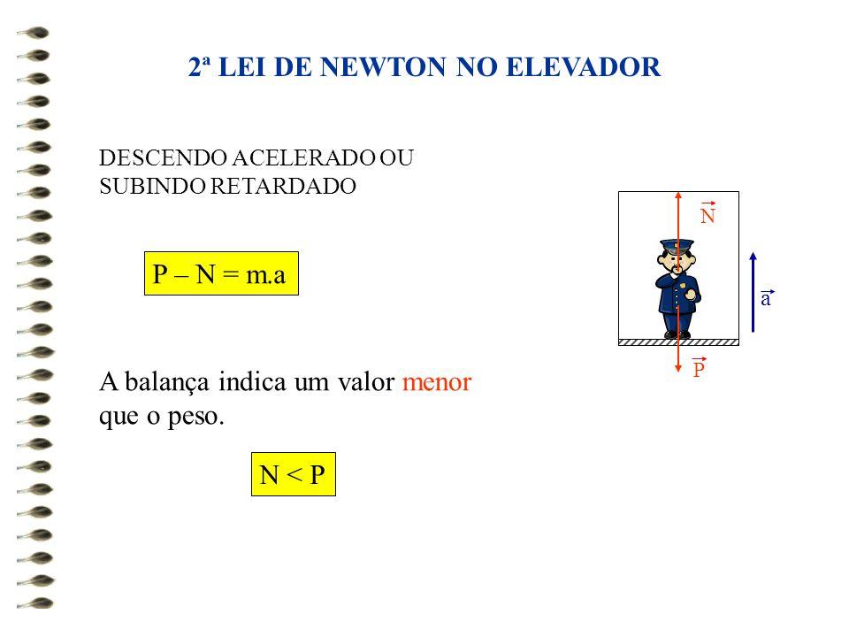 2ª LEI DE NEWTON NO ELEVADOR DESCENDO ACELERADO OU SUBINDO RETARDADO A balança indica um valor menor que o peso. P – N = m.a N < P N P a