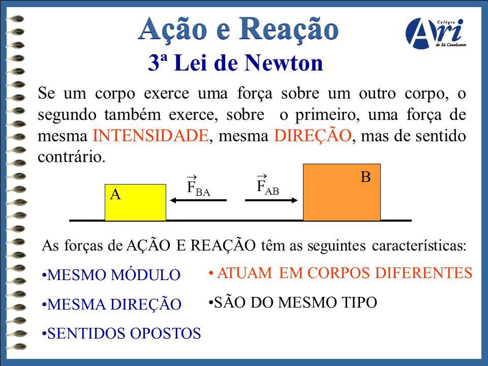 3ª Lei de Newton Se um corpo exerce uma força sobre um outro corpo, o segundo também exerce, sobre o primeiro, uma força de mesma INTENSIDADE, mesma D