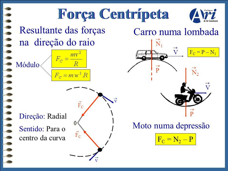 Força Centrípeta Resultante das forças na direção do raio Carro numa lombada F C = P – N 1 P  N1N1  V  N2N2  P  Moto numa depressão F C = N 2 – P