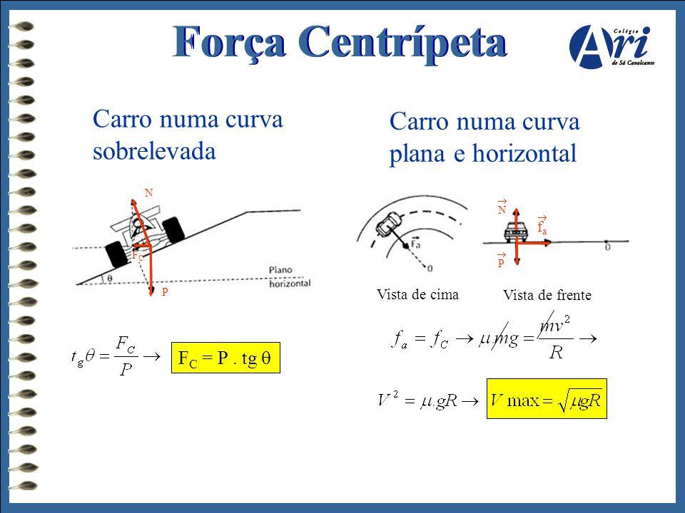 Força Centrípeta Carro numa curva sobrelevada N P FCFC F C = P. tg  Carro numa curva plana e horizontal N  fafa  P  Vista de cima Vista de frente