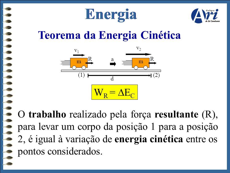 Energia Teorema da Energia Cinética W R =  E C m R v1v1 a m R v2v2 (1) (2) d O trabalho realizado pela força resultante (R), para levar um corpo da p