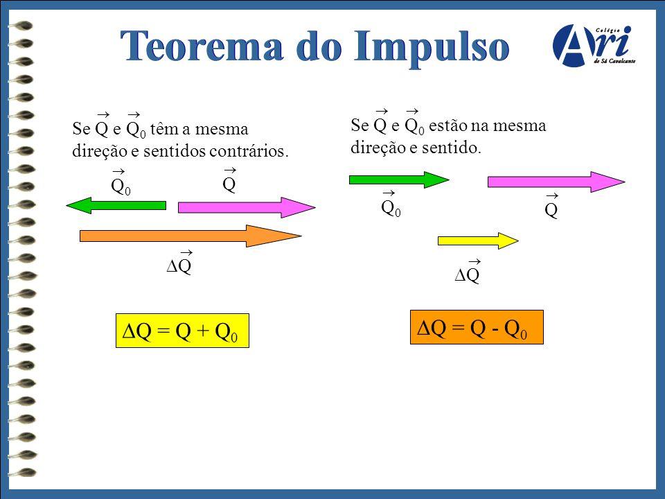 Teorema do Impulso Se Q e Q 0 têm a mesma direção e sentidos contrários.   Q0Q0  Q  QQ  Q = Q + Q 0 Se Q e Q 0 estão na mesma direção e sentid