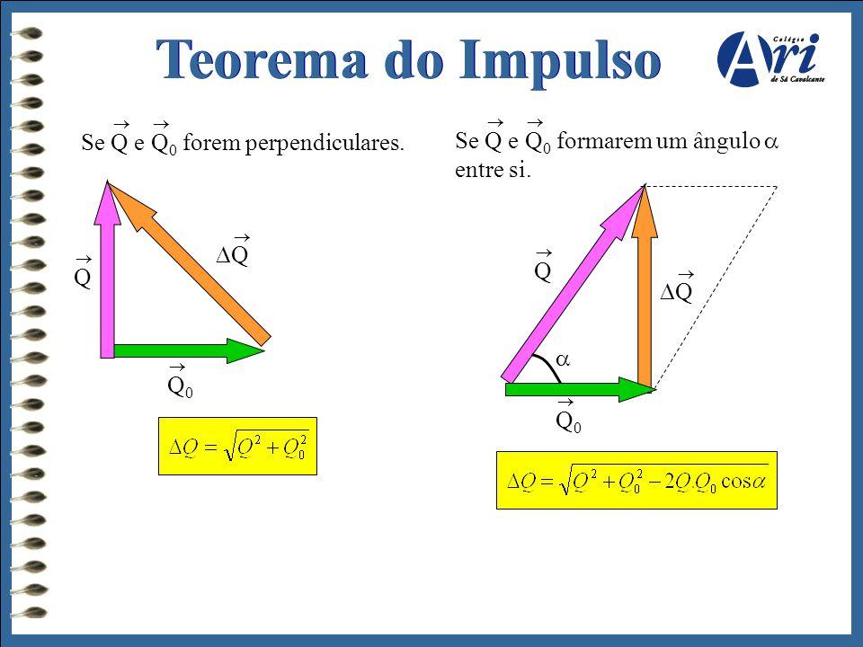 Teorema do Impulso Se Q e Q 0 forem perpendiculares.   Q0Q0  Q  QQ Se Q e Q 0 formarem um ângulo  entre si.   Q0Q0  Q  QQ 