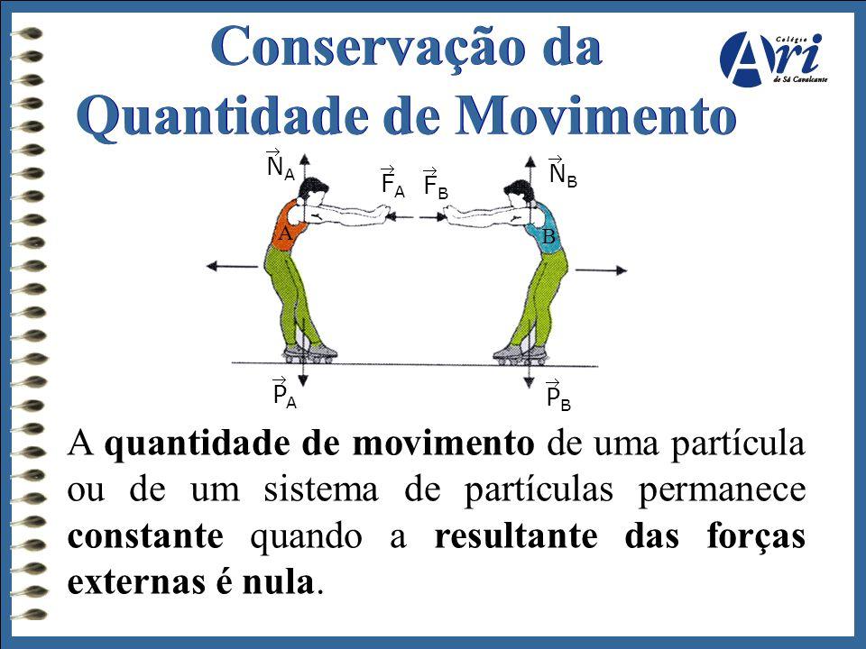 Conservação da Quantidade de Movimento A quantidade de movimento de uma partícula ou de um sistema de partículas permanece constante quando a resultan