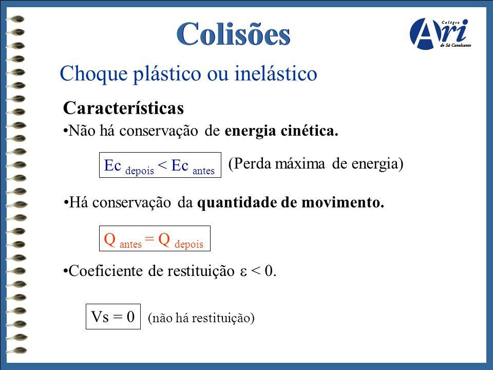 Colisões Choque plástico ou inelástico Características •Não há conservação de energia cinética. Ec depois < Ec antes •Há conservação da quantidade de