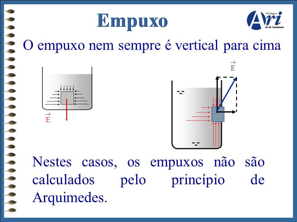 O empuxo nem sempre é vertical para cima Nestes casos, os empuxos não são calculados pelo princípio de Arquimedes. E  E  Empuxo