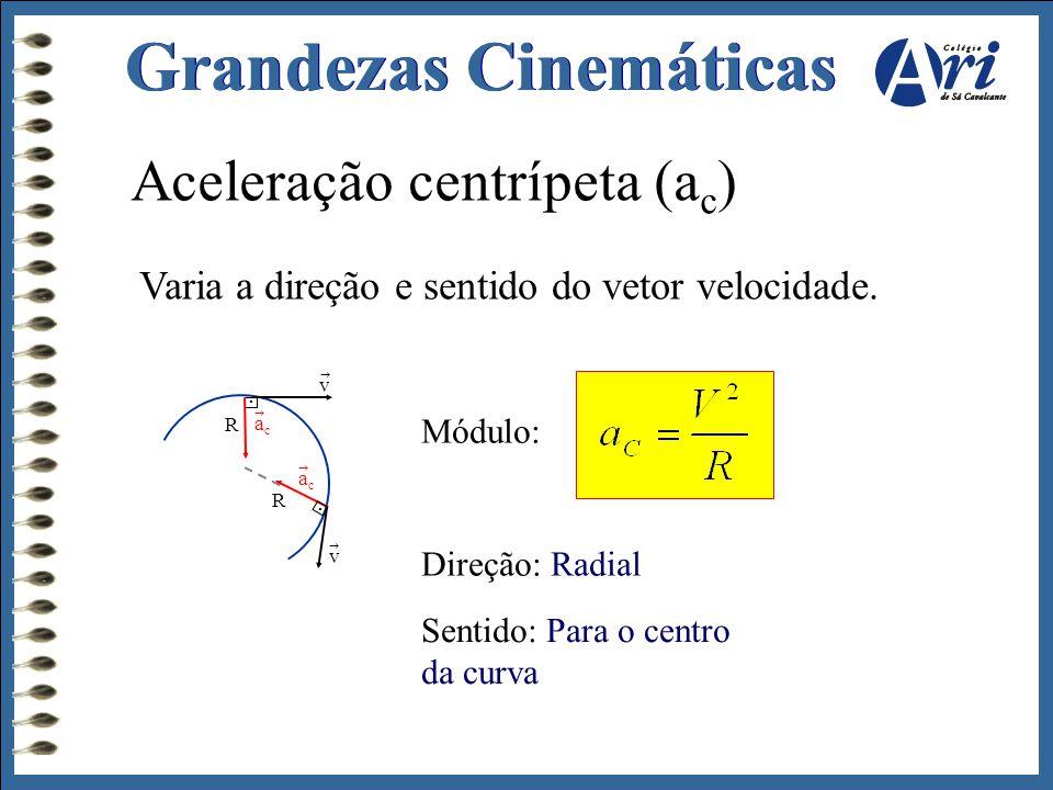 Aceleração centrípeta (a c ) Varia a direção e sentido do vetor velocidade. Módulo: Direção: Radial Sentido: Para o centro da curva R.. R acac  acac