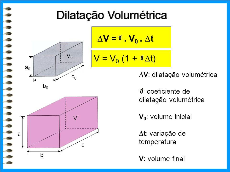 Dilatação Volumétrica a0a0 b0b0 c0c0 a b c  V: dilatação volumétrica : coeficiente de dilatação volumétrica V 0 : volume inicial  t: variação de tem