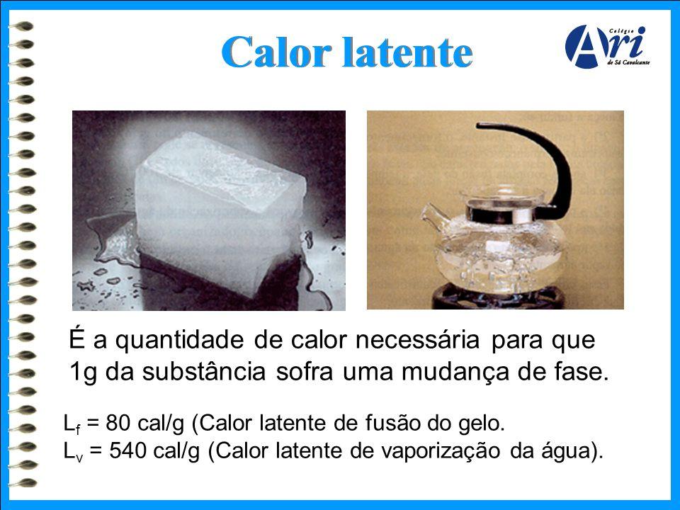 Calor latente É a quantidade de calor necessária para que 1g da substância sofra uma mudança de fase. L f = 80 cal/g (Calor latente de fusão do gelo.