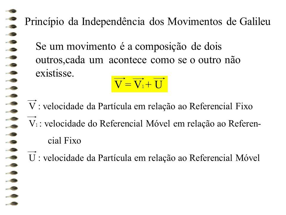 Princípio da Independência dos Movimentos de Galileu Se um movimento é a composição de dois outros,cada um acontece como se o outro não existisse. V =