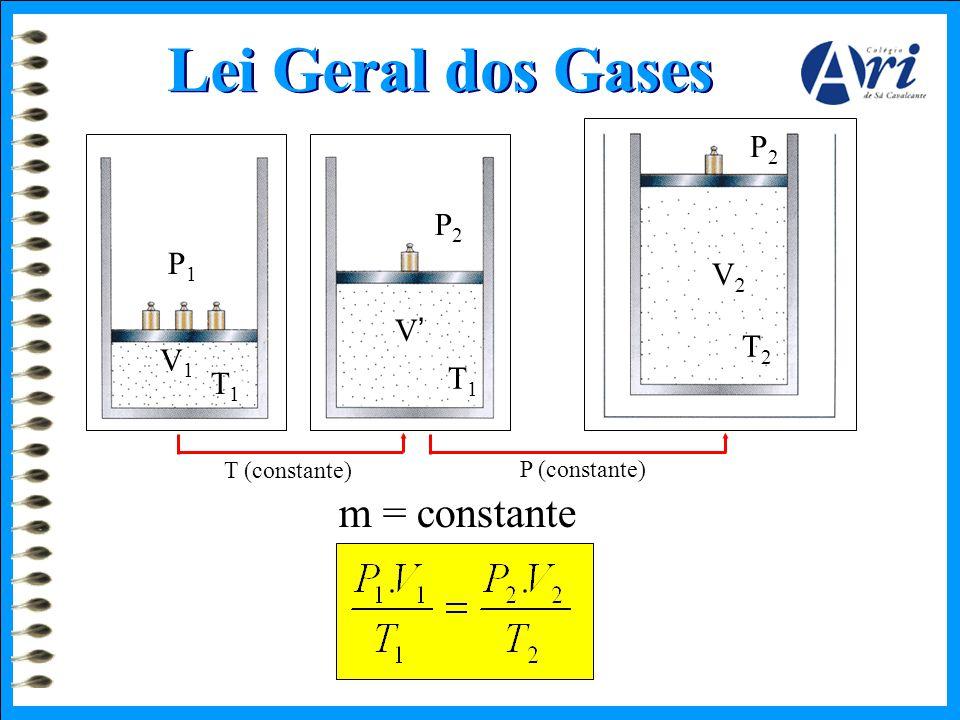 Lei Geral dos Gases P1P1 V1V1 T1T1 P2P2 V'V' T1T1 P2P2 V2V2 T2T2 T (constante) P (constante) m = constante