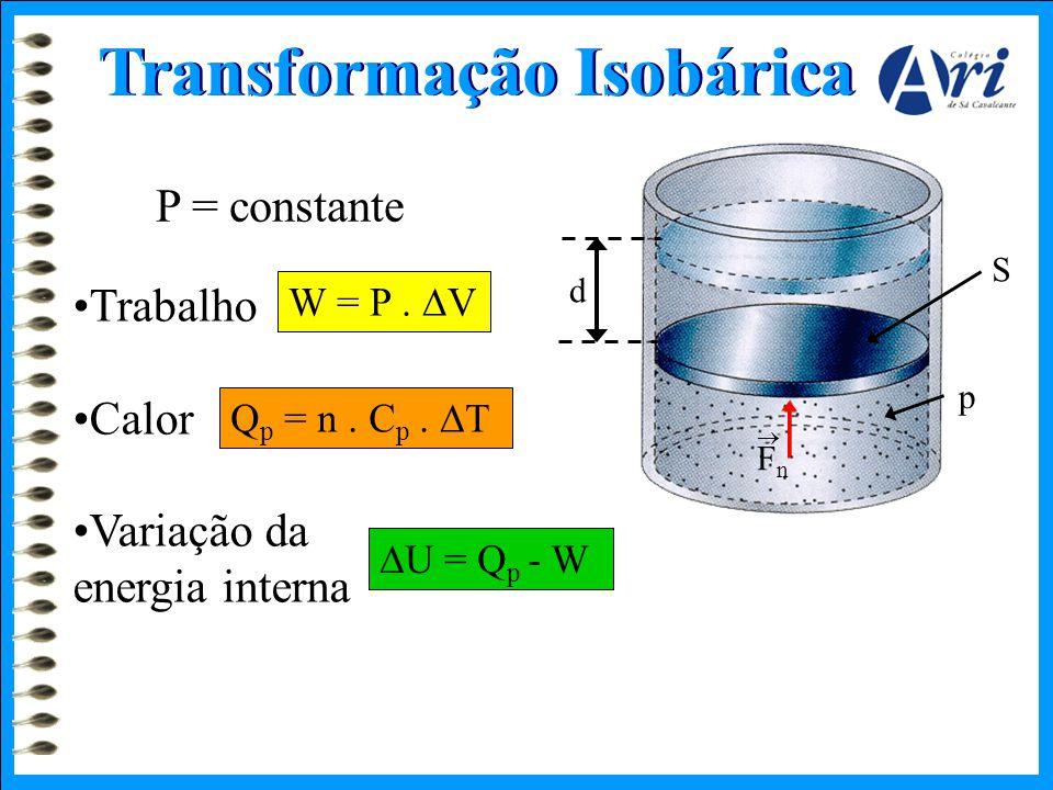 Transformação Isobárica d S p FnFn  P = constante •Trabalho •Calor •Variação da energia interna W = P.  V Q p = n. C p.  T  U = Q p - W
