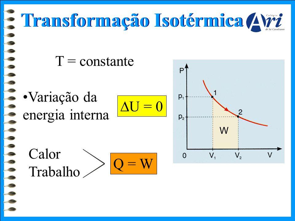 Transformação Isotérmica T = constante •Variação da energia interna  U = 0 Q = W Calor Trabalho W